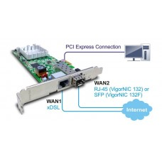 Draytek Vigor132F VDSL2/ADSL2+ PCI Express NIC with Security Firewall and SFP secondary WAN port
